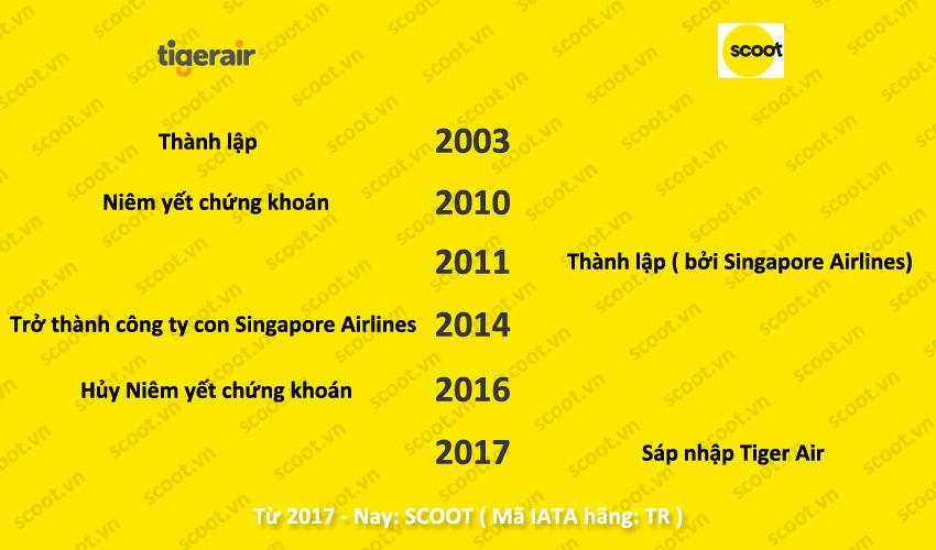 TR là hãng hàng không nào ?